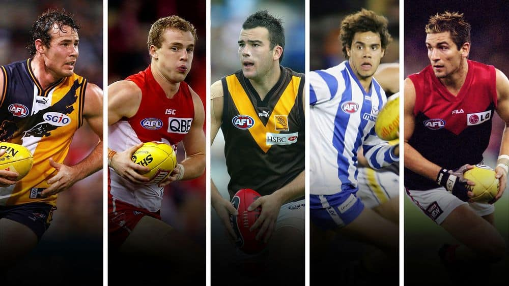 The top five R11 Rising Star noms (L-R): Shannon Hurn, Tom Mitchell, Jordan Lewis, Daniel Wells, Adem Yze. Pictures: AFL Photos